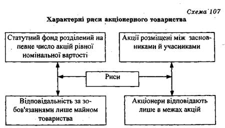 Статус публічних акціонерних товариств