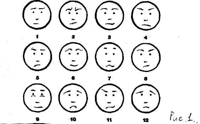 тест на понимание мимики лозу